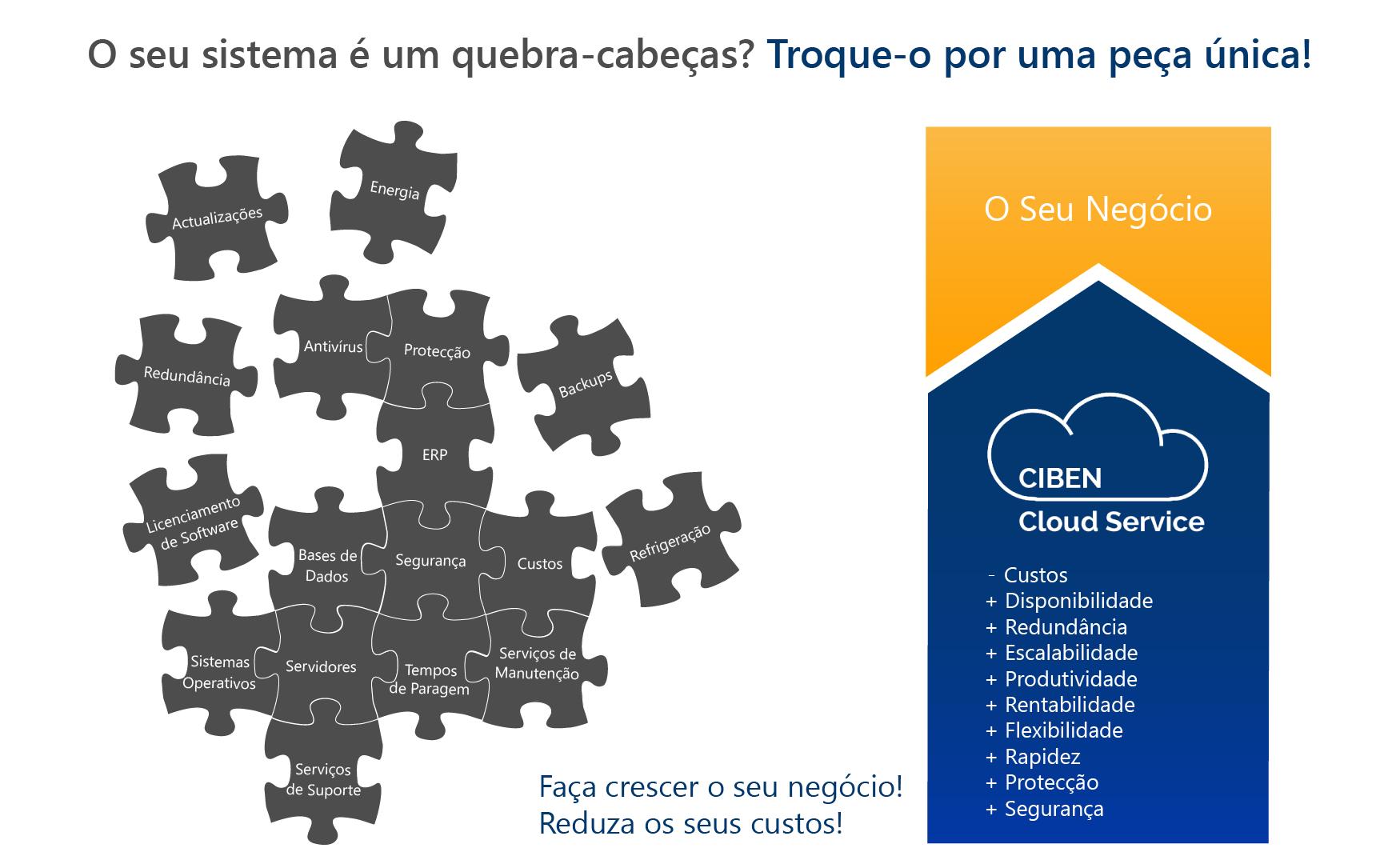 esquema_cloud_panfleto